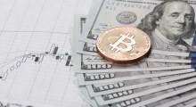 阳春四月已至,加密货币继续逆势上扬?