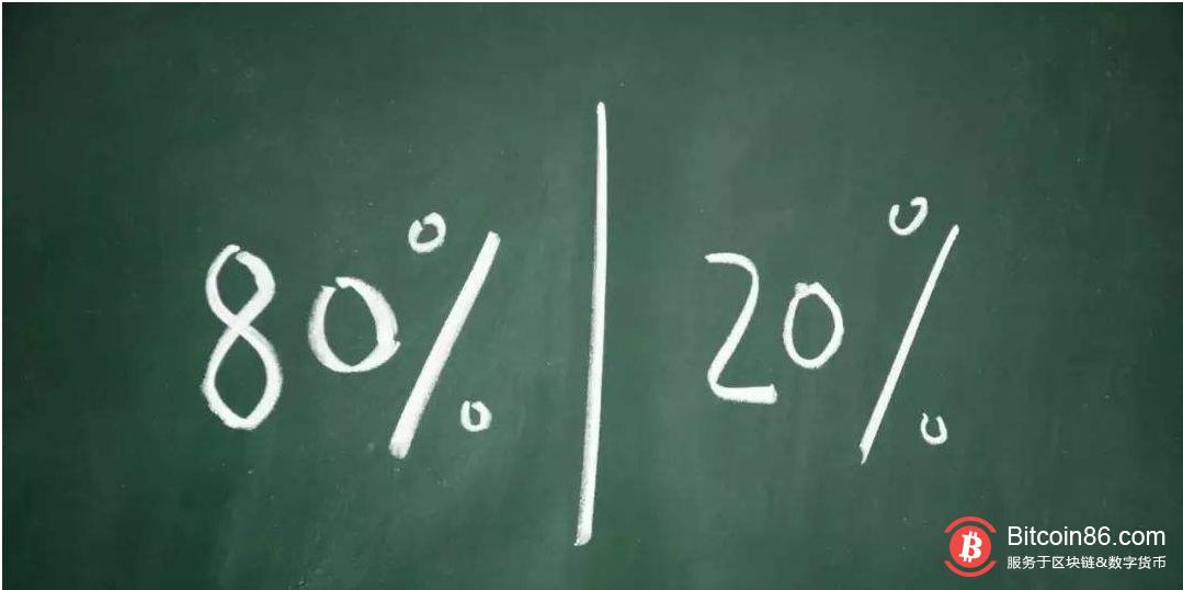 子墨书生 为什么你的投资逃不过28定律?
