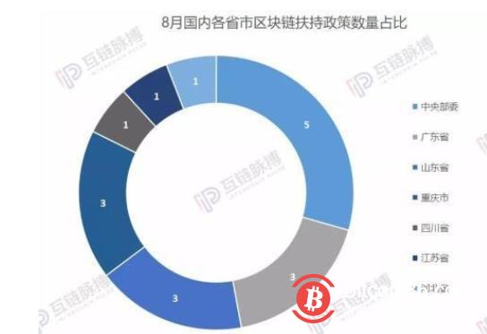 中央部委推进数字货币发展_粤鲁渝促区块链应用
