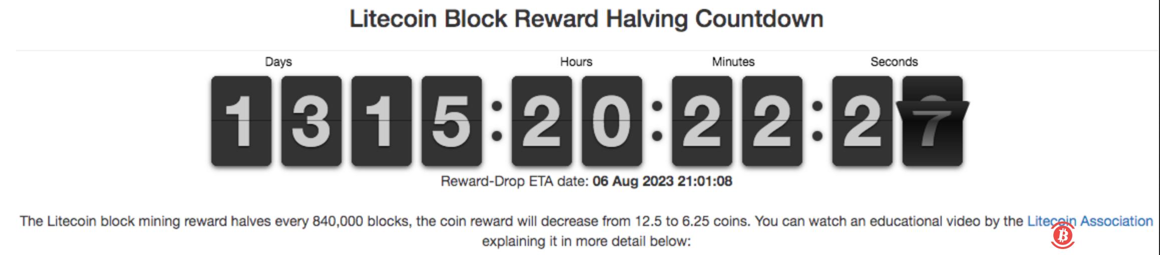 第6400万枚莱特币已被挖出-币安资讯网