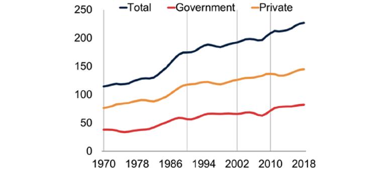 global-debt-jan-2020-1200x526