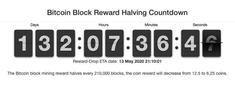 2020年即将迎来减半的八大币种