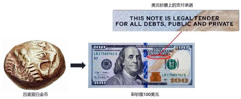 """稳定币:能成为新货币形态中""""最靓的仔""""?"""