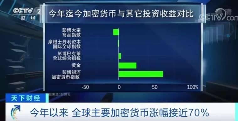 从央视正面报道虚拟货币看国家相关<ruby>监管<rp>[</rp><rt>jiān guǎn</rt><rp>]</rp></ruby>规则