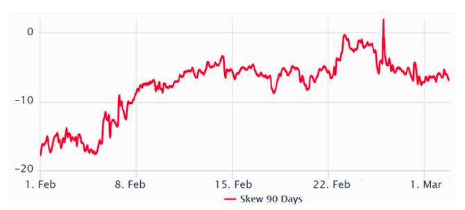 价格指标表明,以太坊未来将继续看涨