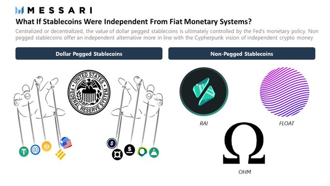 Messari分析师:UDSC已成为DeFi的首选稳定币
