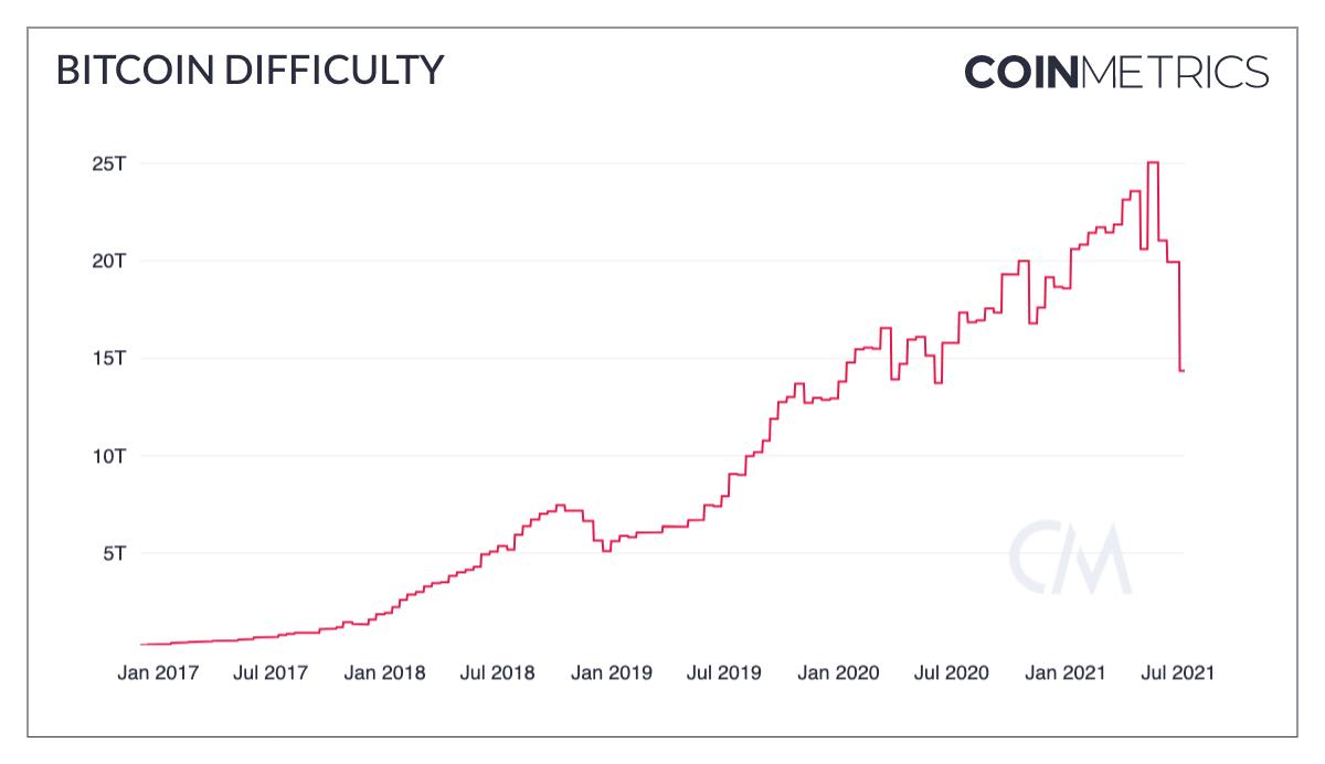 加密货币Q2小结:从巅峰到谷底,这是加密历史上最具戏剧性的一个季度