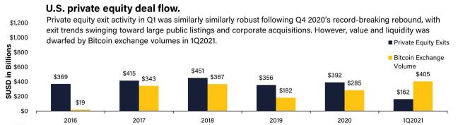 从投资者视角全面洞察比特币Taproot升级