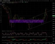 老猫:1月10号分析策略  比特币减半的期待与担忧