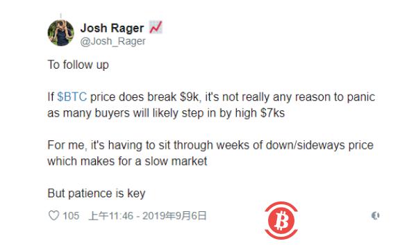 交易员Josh_Rager:如果历史重演,比特币价格可能会翻倍
