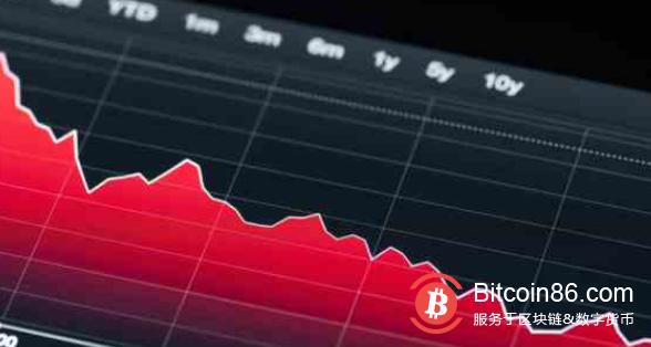 为何BTC价格波动这么低?而且还将持续?