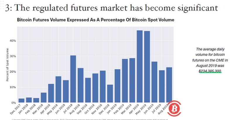 加密货币指数和基金提供商Bitwise:三大变化表明推出比特币ETF时机已成熟