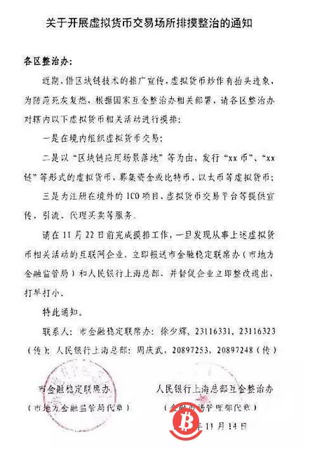 上海展开虚拟货币交易所排查整治行动,业内人士怎么看?
