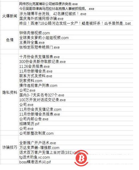 """木馬來襲,五千臺電腦淪為挖礦""""黑勞工"""""""