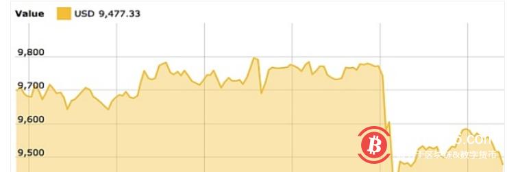 澳本聪否认比特币转移 再次陷入舆论风波
