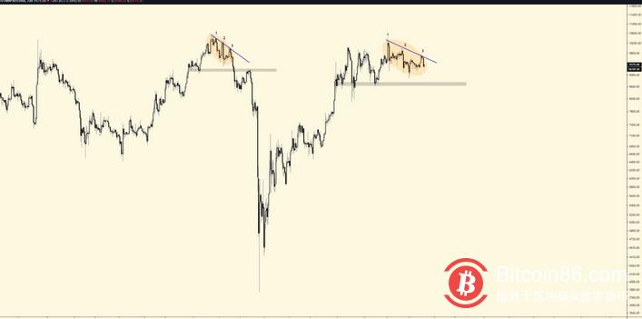 从矿工收入、期/现货交易量以及价格走势,看比特币市场6月变化
