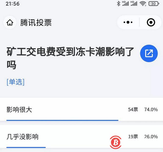 """加密货币矿工受""""冻卡潮影响"""" 交电费成大难题"""