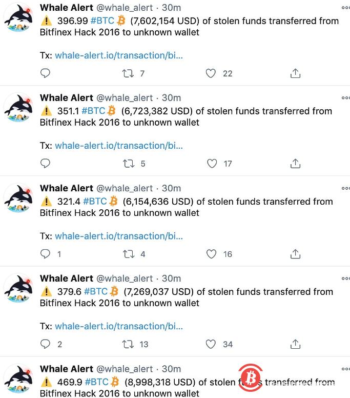 超5045枚Bitfinex被盗比特币转入未知钱包