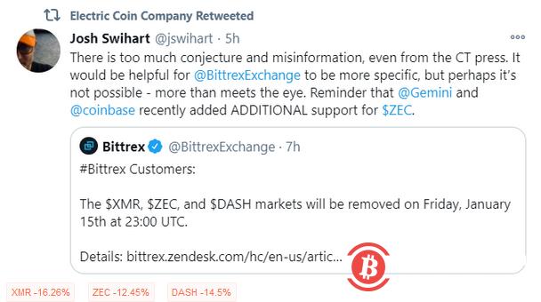 Zcash副总裁回应Bittrex将下架Zcash 称有太多猜测和错误信息-币安资讯网