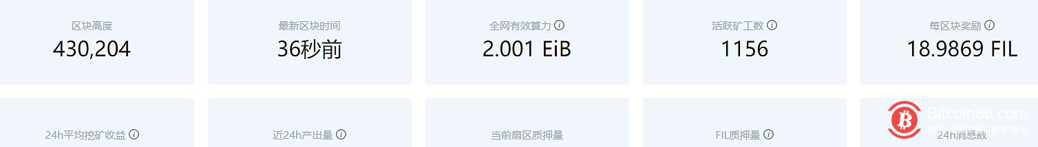 Filecoin网络目前总质押量约为3180万枚FIL