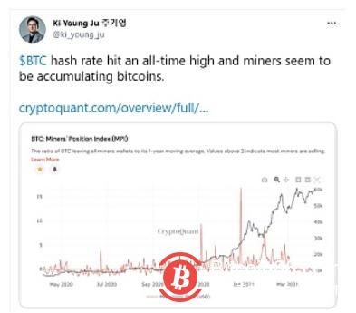Cryptoquant 首席执行官:矿工似乎在累积比特币