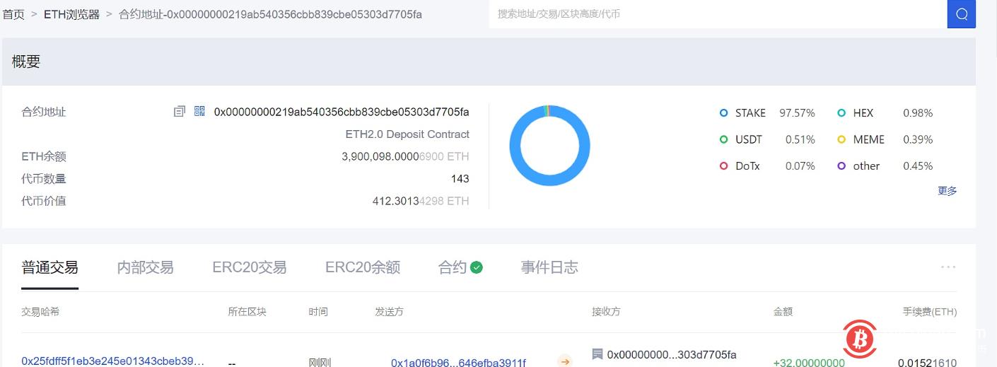 数据:以太坊2.0合约质押数量突破390万ETH-币安资讯网