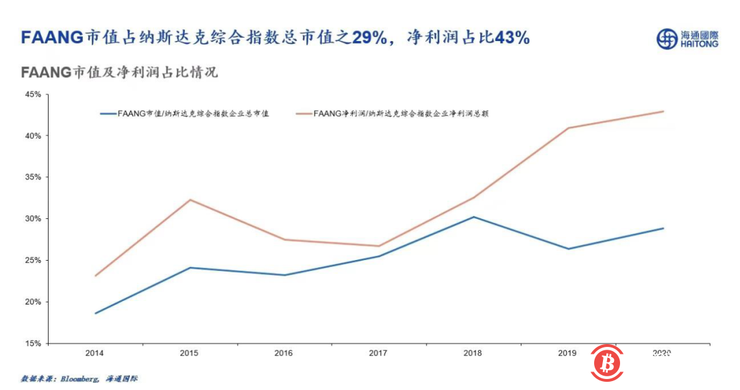 梁信军:未来已来——属于区块链和数据经济的二十年