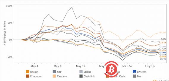 """5月""""牛熊""""月,""""牛""""由""""熊""""生,市场情绪逐渐回暖"""