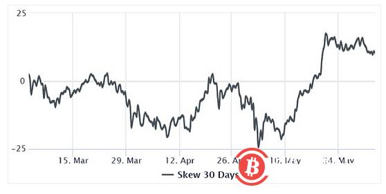 加密货币市场现状:基本面强大 技术面承压