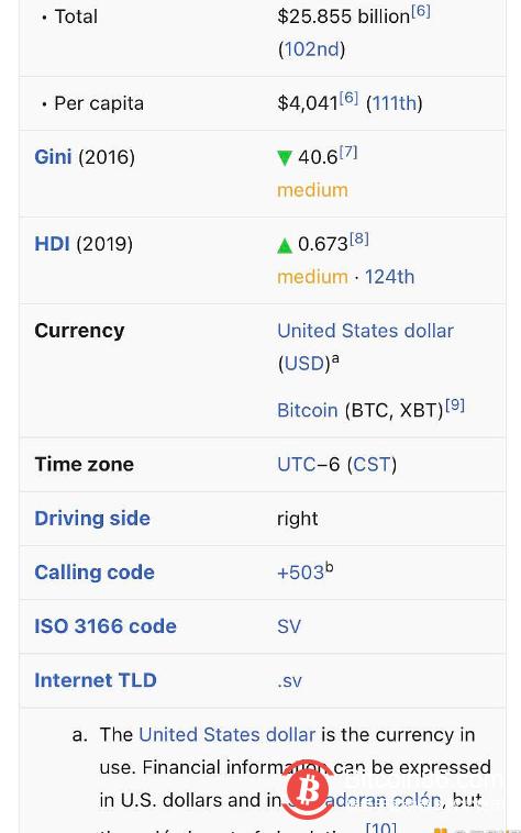 维基百科中萨尔瓦多货币已经新增BTC