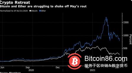 比特币跌至两周低点 中国央行就虚拟货币问题约谈工行、支付宝等