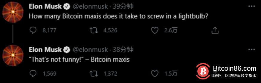 马斯克再发推,这次是嘲讽比特币极端主义者