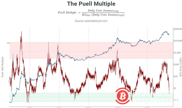 6月28日,在比特币(BTC)价格短暂飙升至35500美元以上后,加密货币市场发现自己处于谨慎乐观的状态,重新希望牛市趋势将很快恢复。