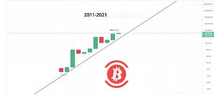 市场要跌向哪里?