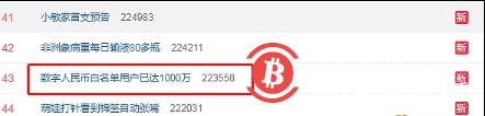 """""""数字人民币白名单用户已达1000万""""排名微博热搜榜第43位"""