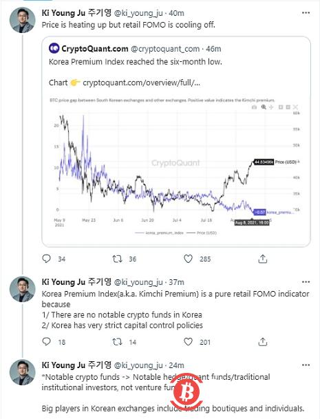 数据:BTC韩国溢价指数创六个月新低 Coinbase溢价创三个月新高