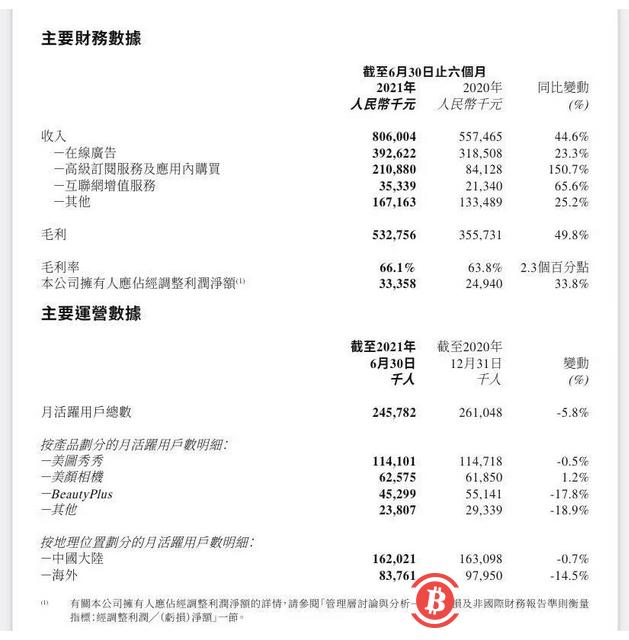买比特币巨亏1.1亿元!业绩遭重创,这家公司买币以来股价大跌32%