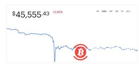 比特币一夜惊魂,暴跌20%,重回5万真的那么难吗?