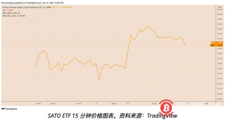 以太坊失去关键支撑位,ETH兑BTC价格跌至两个月低点